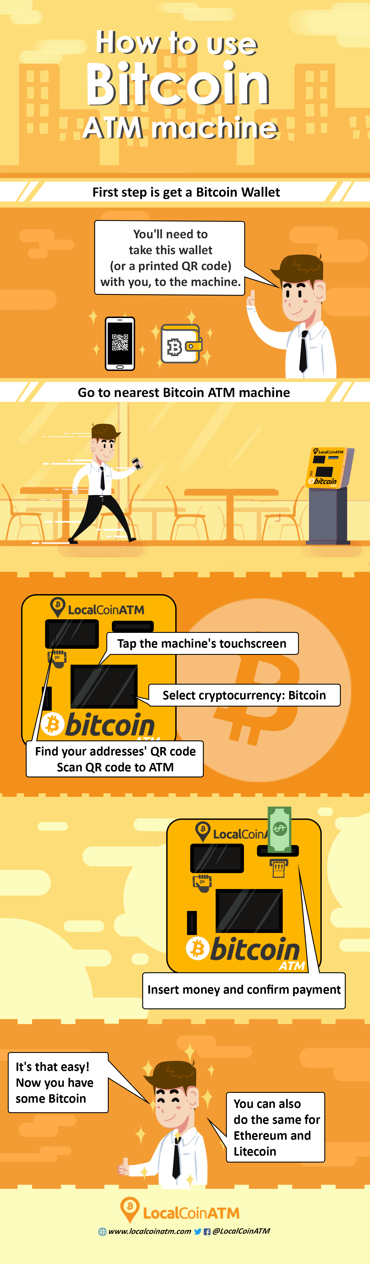HOW TO USE BITCOIN ATM MACHINE (1) | Localcoin