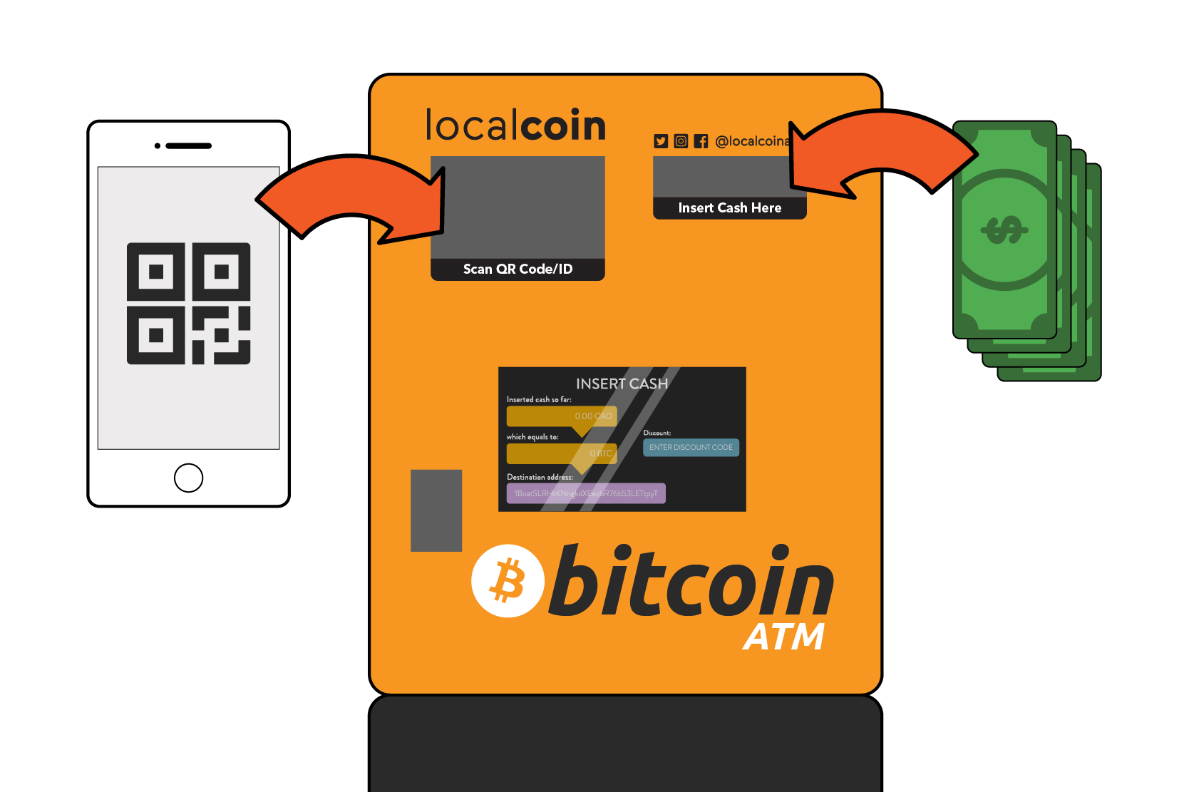 Scanning QR code at Bitcoin ATM