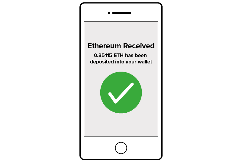 Receiving Your Ethereum In Ethereum Wallet