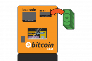 Buying Bitcoin with cash at an atm