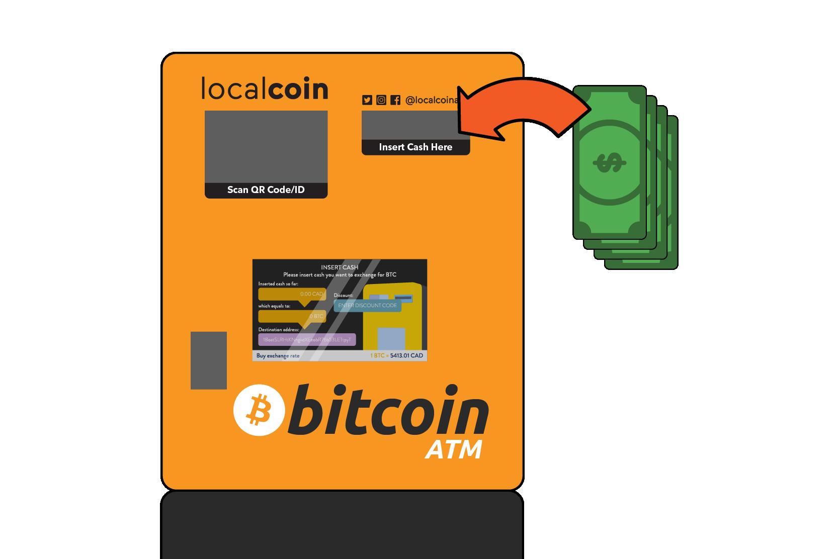 Purchasing Bitcoin at Bitcoin ATM