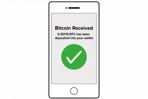 Bitcoin received confirmation